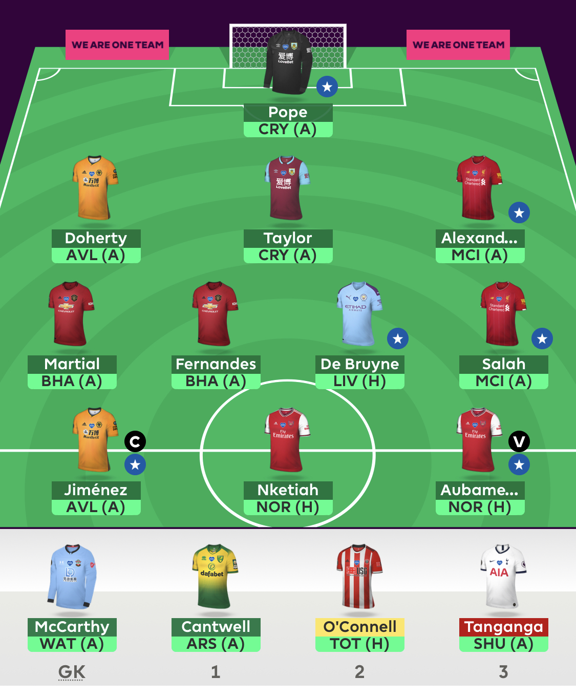 Gameweek 32 Team