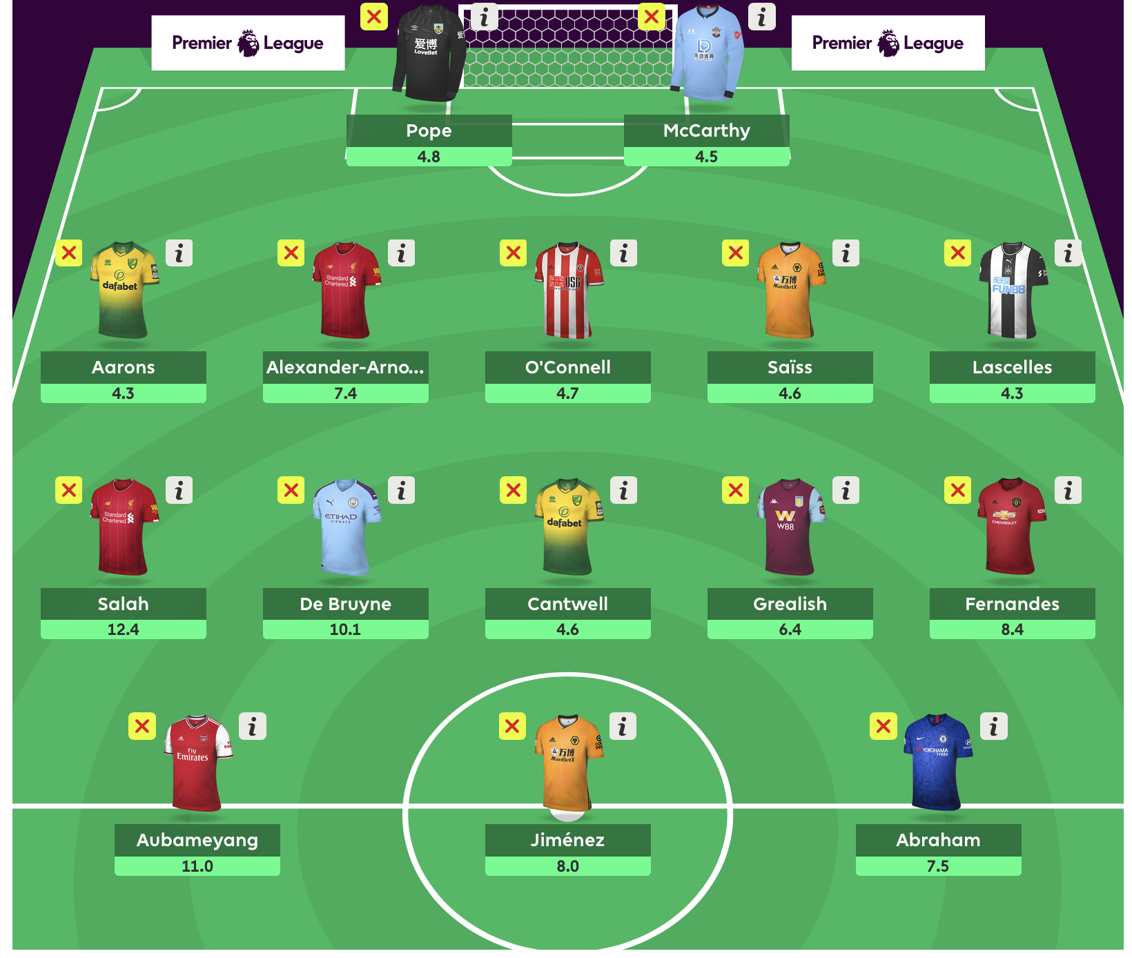 Gameweek 39 Team