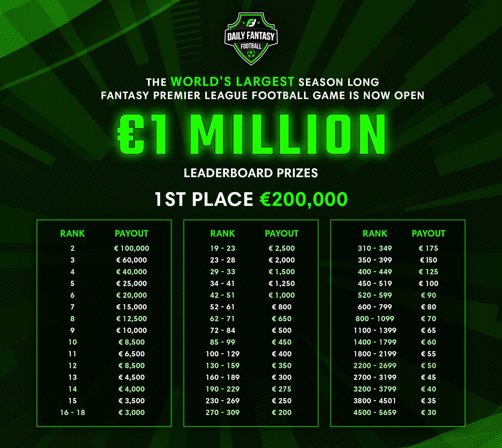 FanTeam One million prize