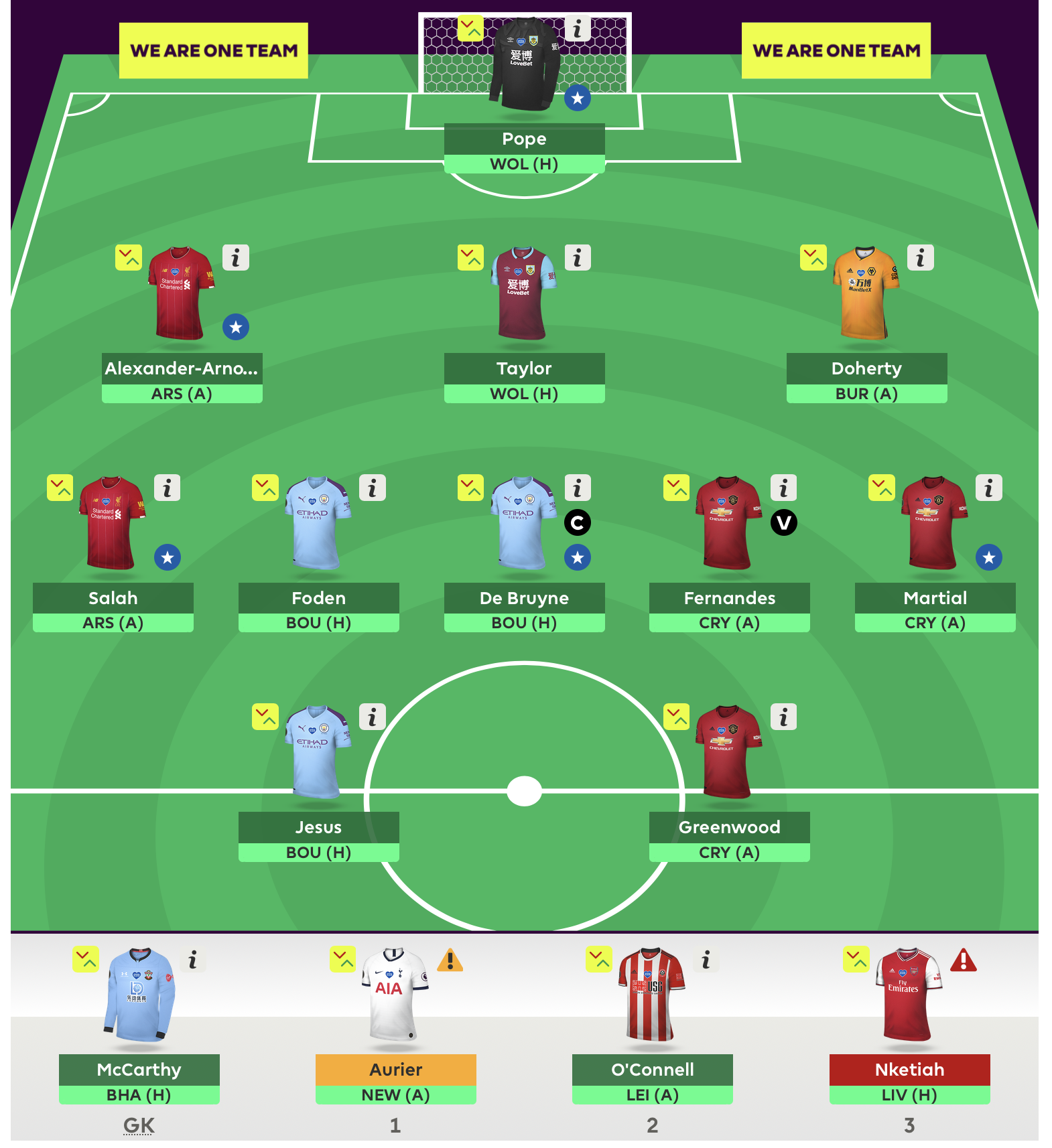 FPL Gameweek 36 Team