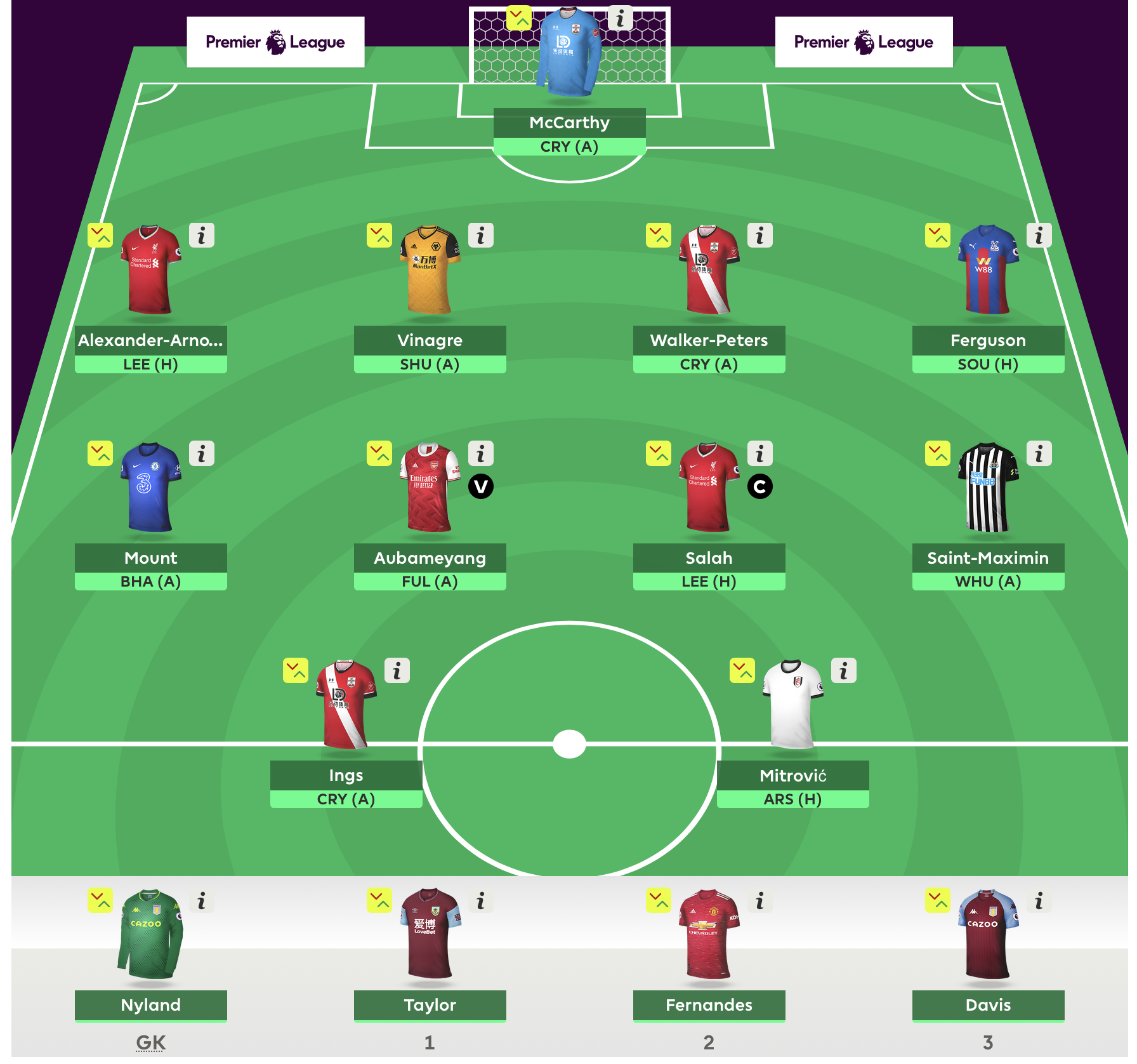 FPL Gameweek 1 Team