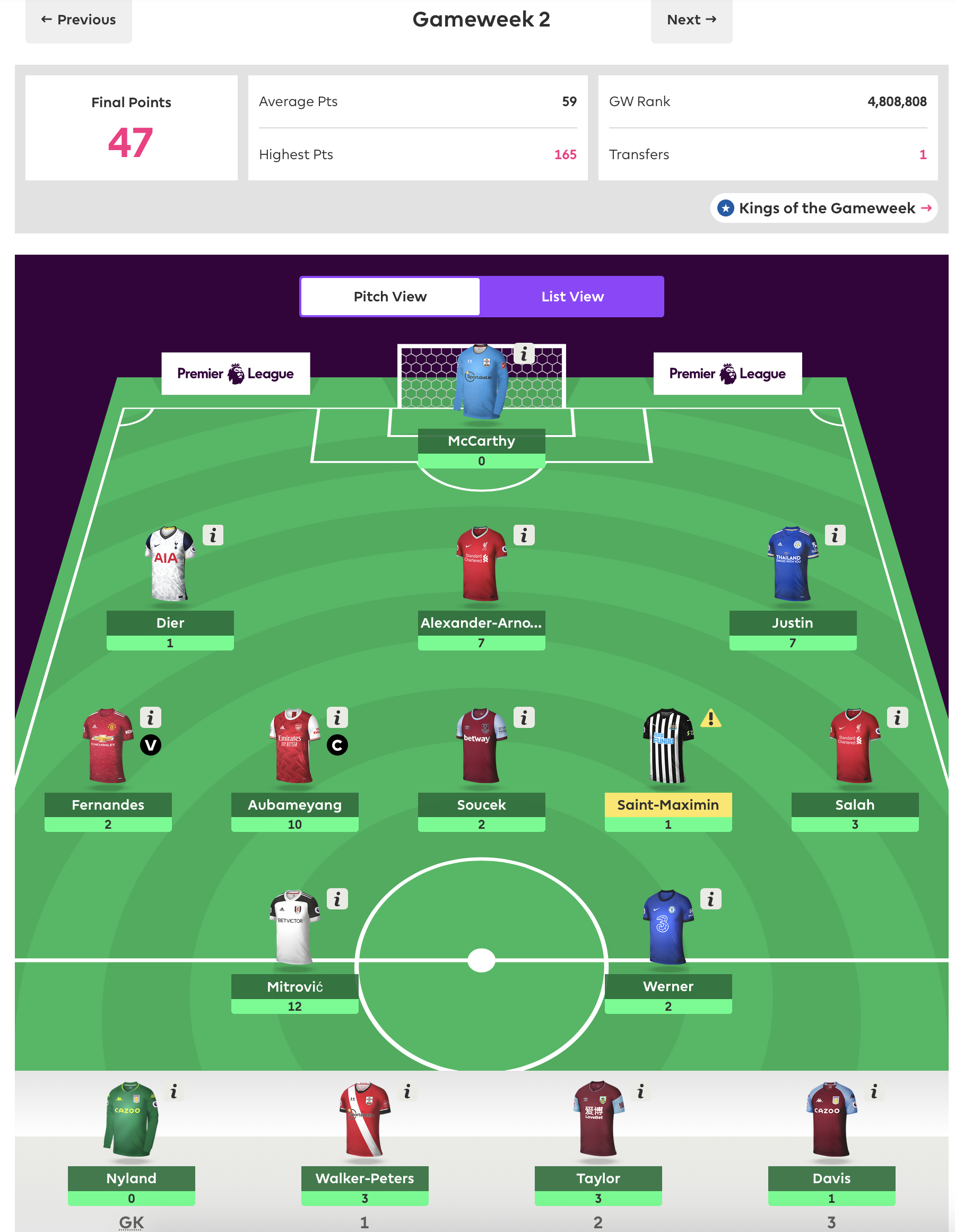 FPL Gameweek 2 Review