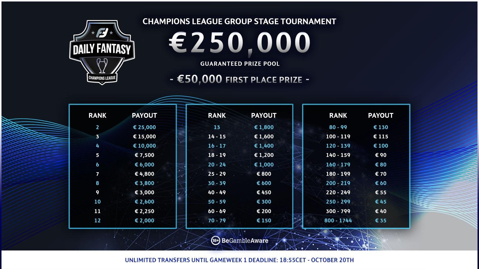 Champions League Fantasy Prizepoo