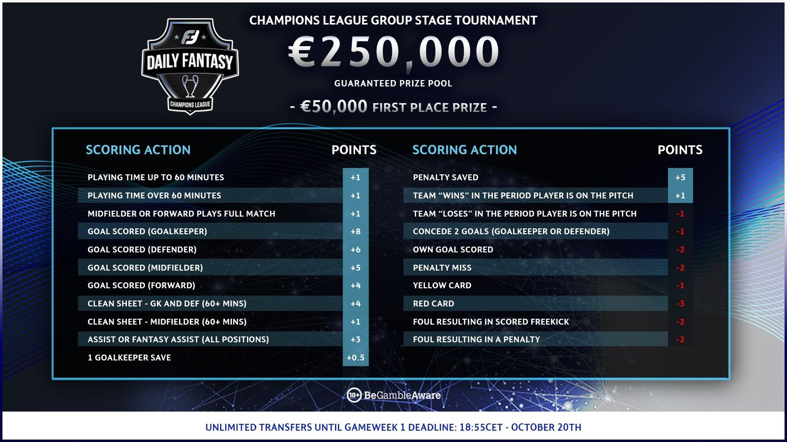 Champions LeagueScoring