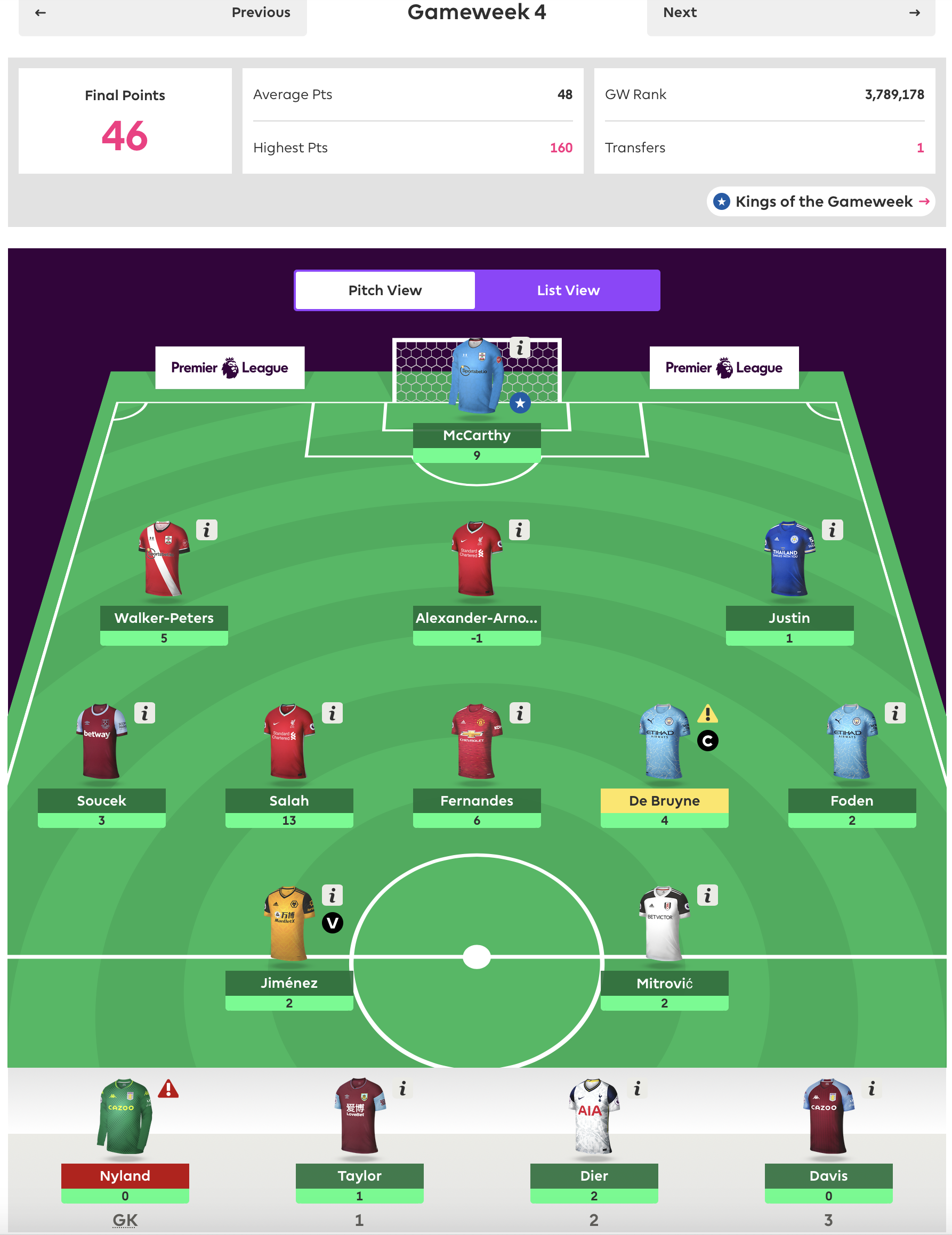 FPL Gameweek 4 Review