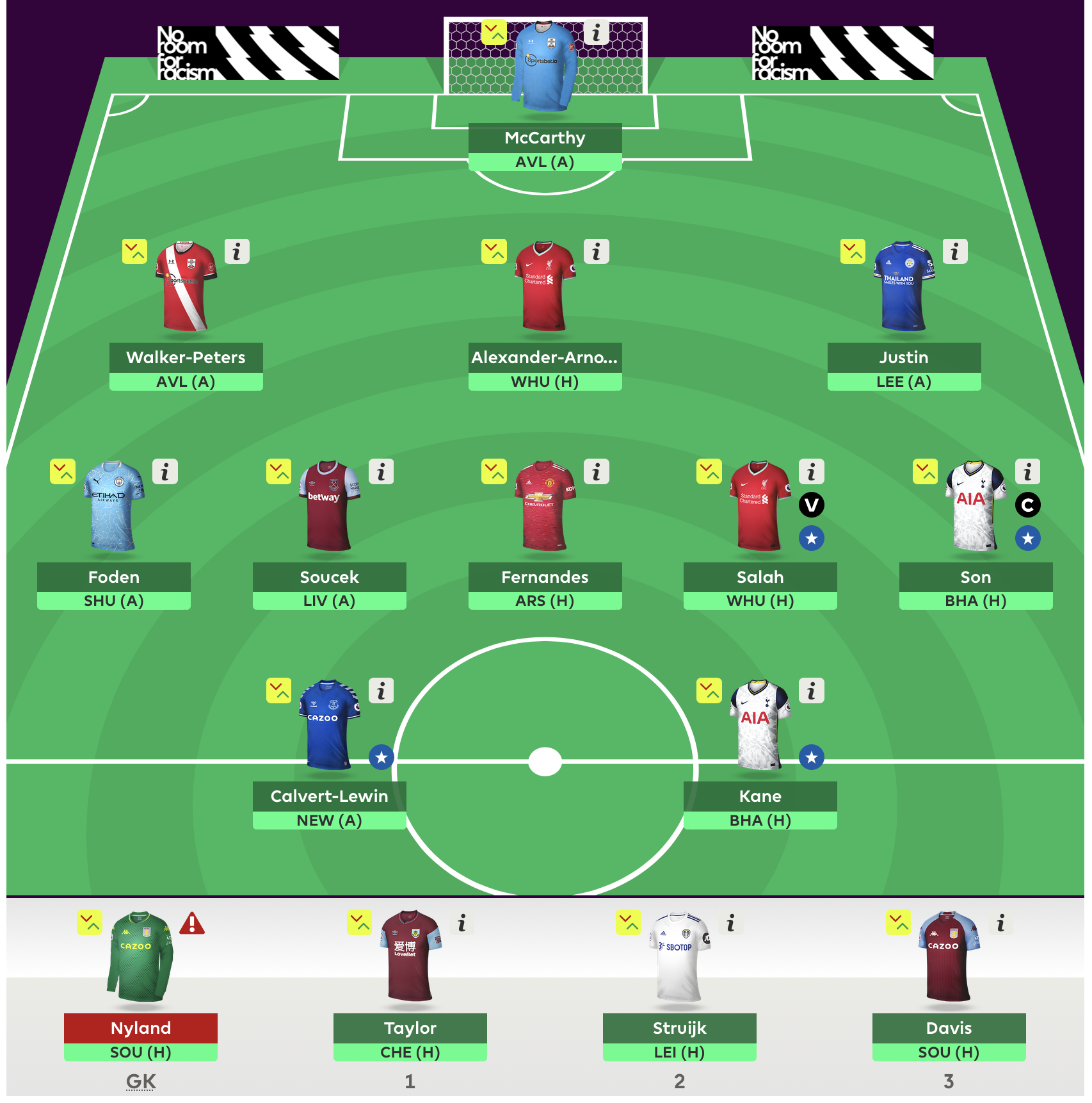 FPL Gameweek 7 Team