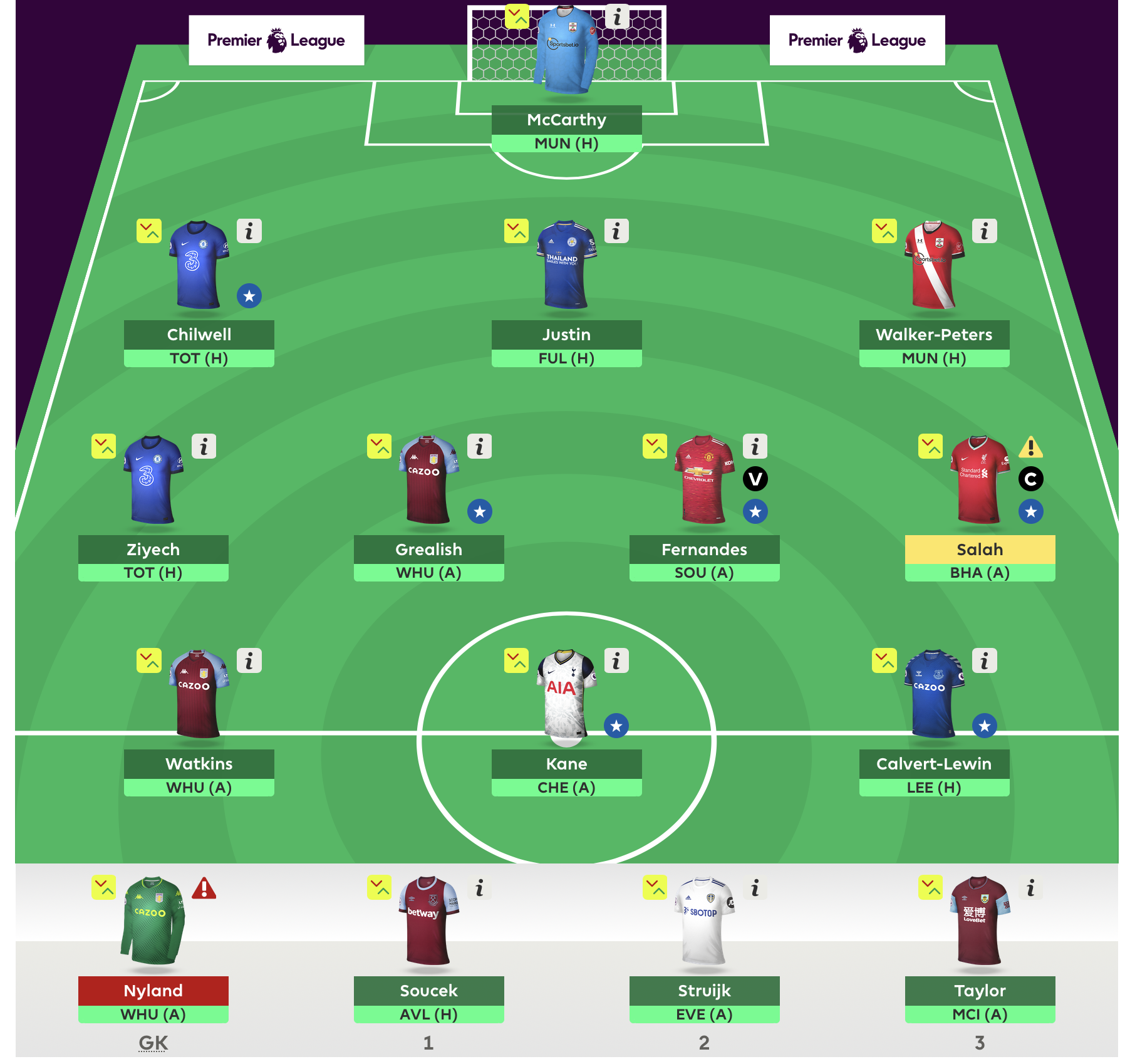 Gameweek 10 Best Team