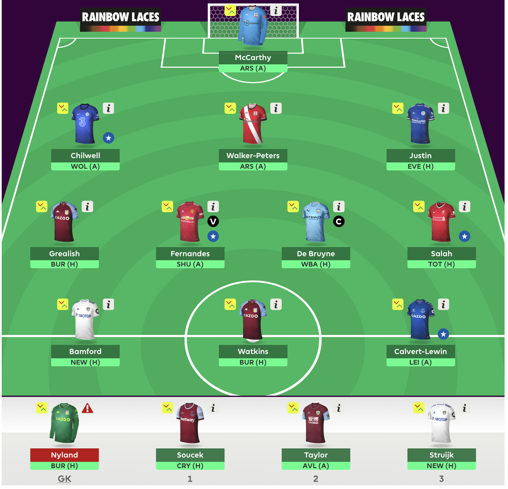 Gameweek 13 Best Team