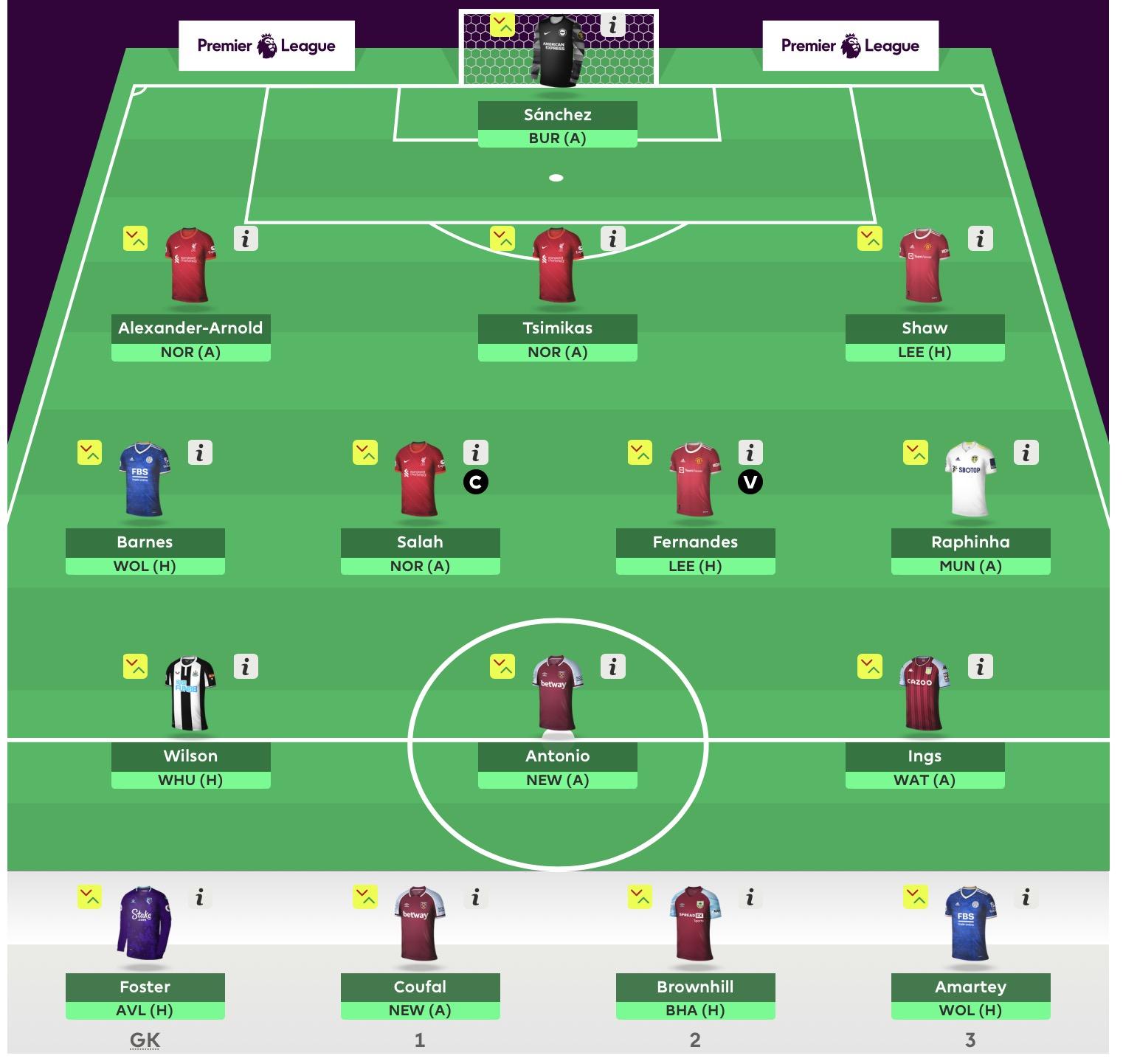 FPL Gameweek 1 Team